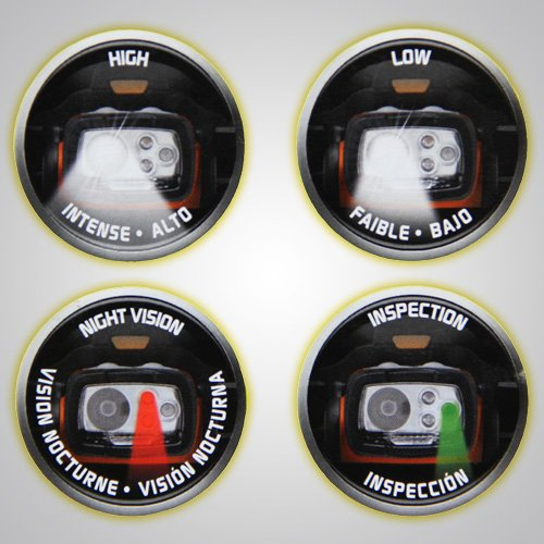 Model, 7445, 4-Modes, Intrinsically Safe 3AA LED Headlight