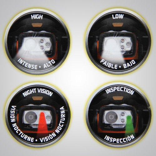 Model, 7445, 4-Modes, Intrinsically Safe 3AA LED Headlight