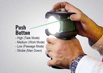 Push Button Activation